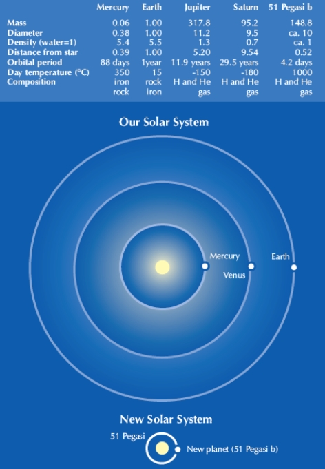 EXO Planets in the Solar System - Pics about space