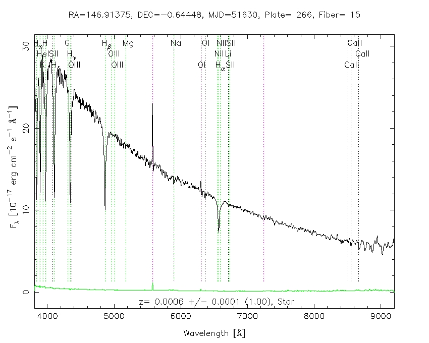 Absorption Line Spectrum Absorption Line Spectrum